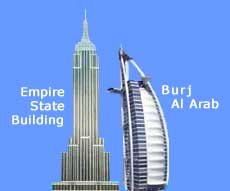 Burj Al Arab - tips by travel authority